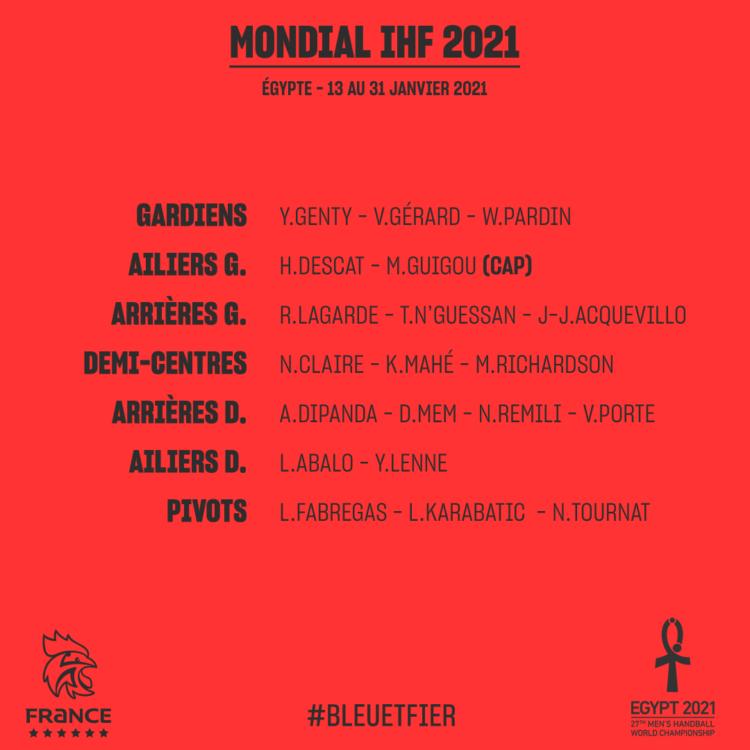 liste joueurs masculins mondial handball ihf